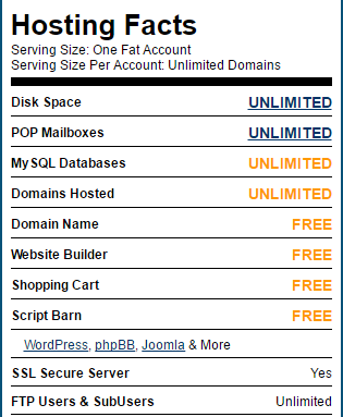 fatcow hosting features