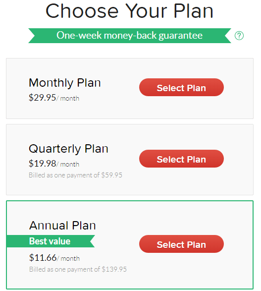 premium plans of grammarly