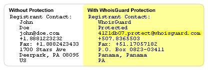 whoisguard domain privacy