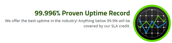 knownhost proven uptime